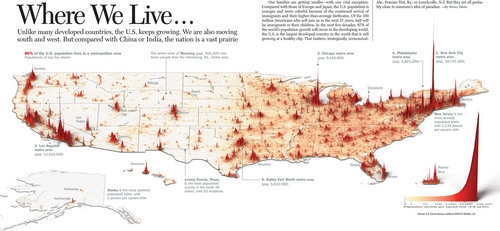 employment and population density