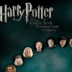 Harry Potter Death Hallows